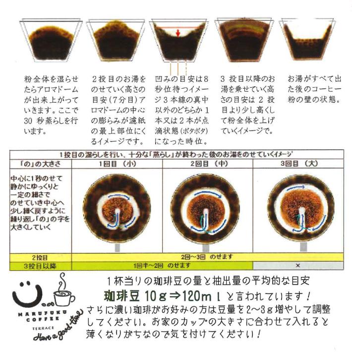 丸福珈琲店の職人が監修した、自宅でできる美味しいコーヒーの淹れ方
